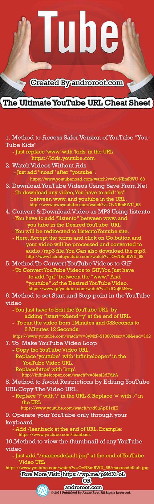 AllThe Ultimate YouTube URL Cheat Sheet orYouTube Tricks in a Single Image