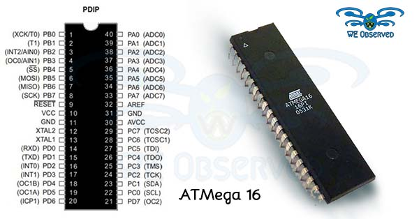 Atmega 16 Brain Behind Embedded System Part: AVR